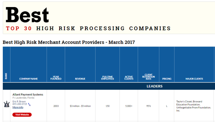 top credit card processing company